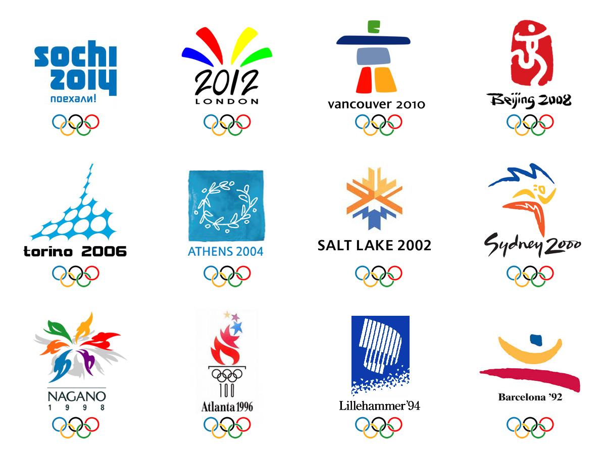Los 5 Colores De Los Anillos Olimpicos Cuaderna Via